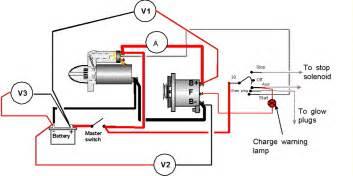 ignition circuit 3 wire alternator search roamer rehab