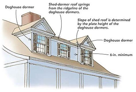 Dormer Roof Construction Costs Traditional Nantucket Dormer To Add To Rear Shed Dormer