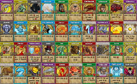 Wizard101 Gift Card - wizard101 see the game learn card magic