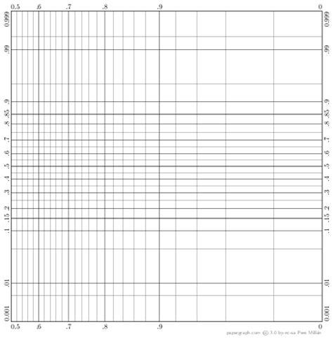 probability paper latexedit