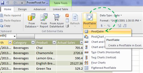 how to show powerpivot tab in excel 2010 take a tour of excel powerpivot pivottable named sets