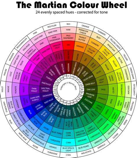 100 color wheel primer hgtv color wheel design ideas mesmerizing best 25 color wheel