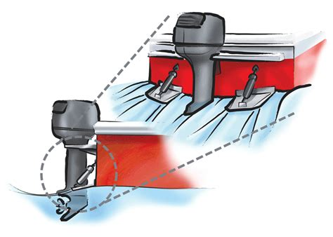 boat trim tabs operation trim tabs do they help coastal angler the angler
