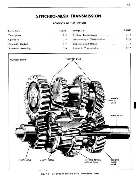 car engine manuals 1993 acura vigor transmission control service manual service manuals schematics 1961 pontiac tempest transmission control 1993