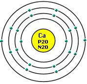 Protons In Calcium Chemistry I Bonding