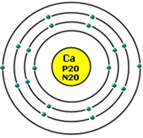 Protons Of Calcium by Bonding