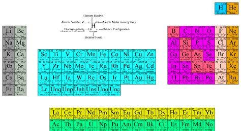 oxidation states of elements new calendar template site