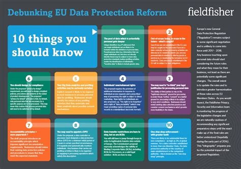 Outline Five Areas Of Asas Reform by 15 Best General Data Protection Regulation Gdpr Infographics Images On Computer