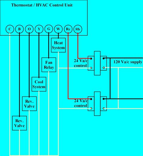 24 volt thermostat wiring wiring diagram with description