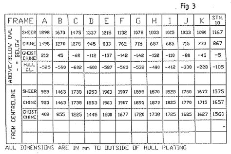 boat plans offsets table of offsets for radius chine powerboat hull tekne