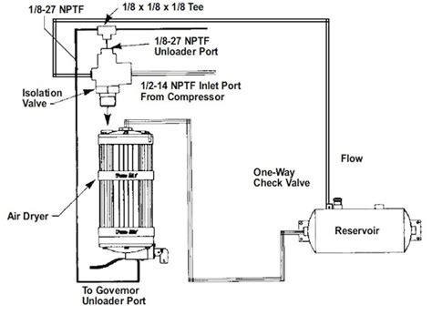 wabco air dryer diagram wabco dryer schematic get free image about wiring diagram