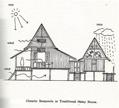 design concept vernacular architecture malaysia vernacular design standards بحث google