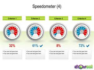 speedometer free diagram for powerpoint