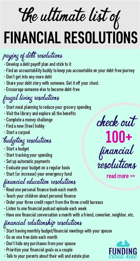 100 financial resolutions to make 2018 your best year ever