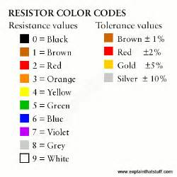 does color work how do resistors work what s inside a resistor