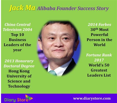 alibaba founder story jack ma alibaba founder success story amazing quotations