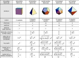 figuras geometricas y sus formulas the 25 best formulas geometricas ideas on pinterest