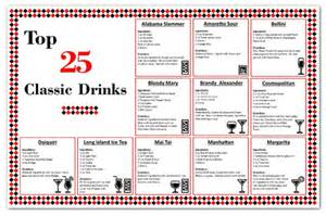 Build Your Own Home Floor Plans laminated bar cocktail recipe drink chart zieglerworld com