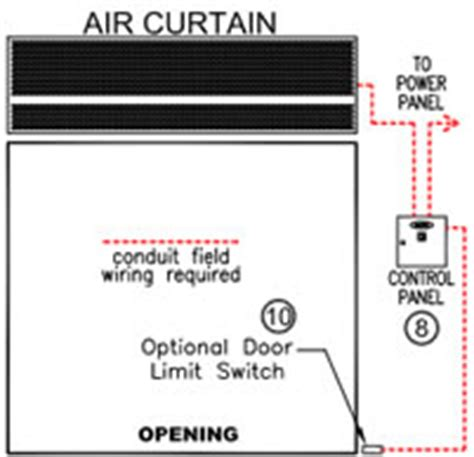 how to install air curtain air curtain door air curtains air doors mars air