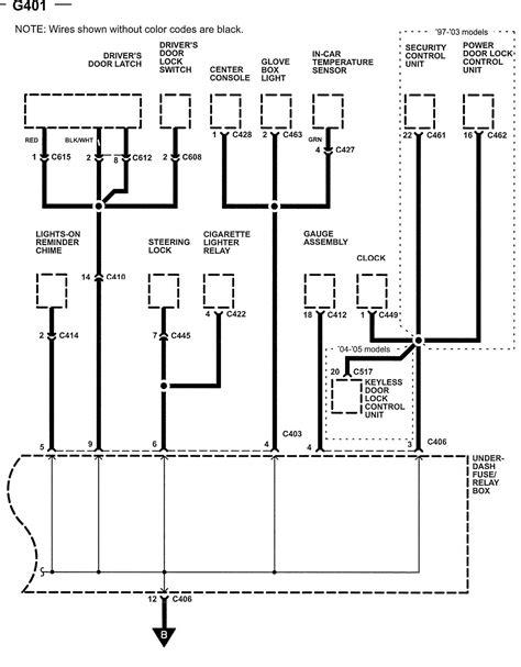 acura nsx fuse box diagram wiring diagram with description