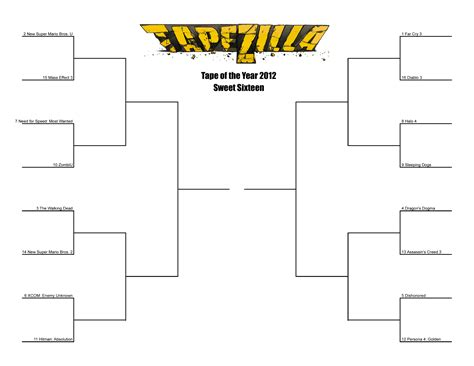 sweet 16 bracket template image collections templates