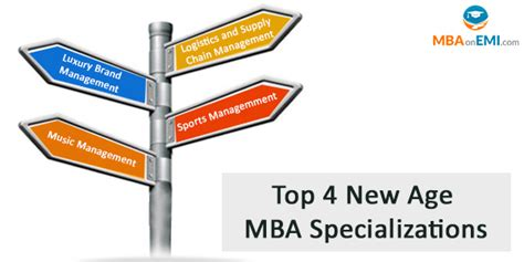 How Many Specializations In Mba by Mba On Emi