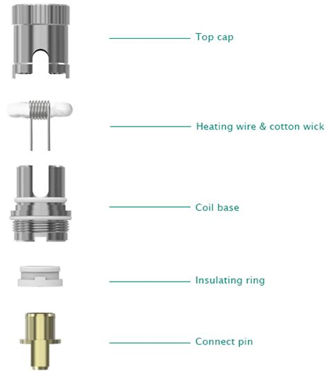 Eleaf Ecr Rebuildable Diy Ec Replacement Spare Parts eleaf ec replacement coil rba for melo 2 tanks and ijust 2 tanks with gold plated pin 5pcs