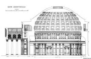 Pantheon Floor Plan united states capitol building on pantheon floor plan with dimensions