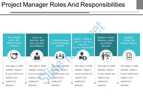 Project Manager Roles And Responsibilities Ppt Images Team Roles And Responsibilities Ppt