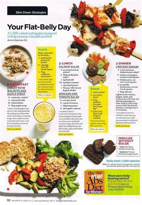 Flat Belly Diet Detox Menu by Weight Loss Recipes The Flat Belly Diet