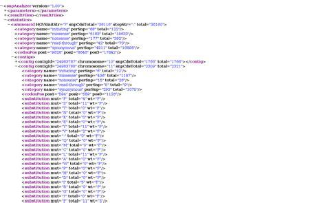 template xml file sle xml file driverlayer search engine