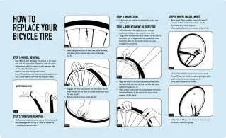 How Many To Change Car Tires How To Replace A Bicycle Tire