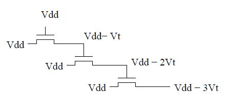 fungsi transistor nmos pass transistor or gate 28 images lecture20 whether to use nmos pmos pass transistor