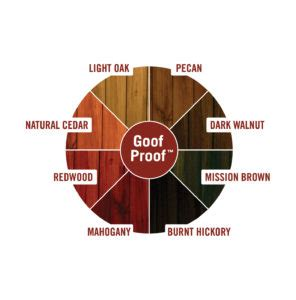 ready seal colors ready seal 1 gal cedar exterior wood stain and