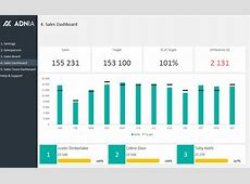 Sales Team Dashboard Template | Adnia Solutions Excel Spreadsheet With Formulas Examples