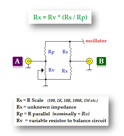 unknown resistor calculator an unknown resistor r is connected to a 28 images applications of the wheatstone bridge