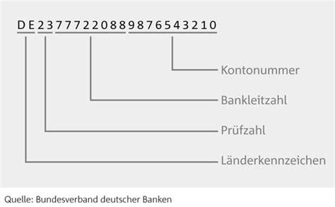 vr bank iban konto und karte bankenverband