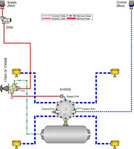 Air Brake System Inc Diagram Brake System Images