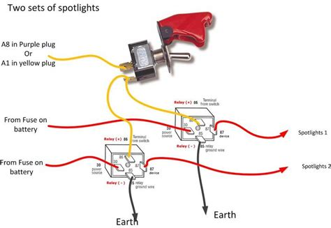 basic spotlight wiring diagram basic automotive wiring
