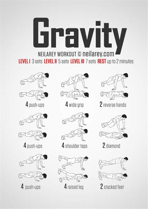 no equipment gravity push up bodyweight workout for all