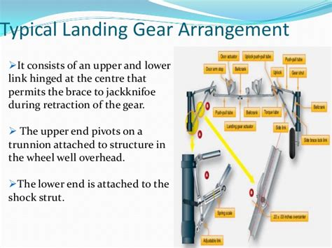 Wheel Landing Assembly front wheel assembly diagram best free home design
