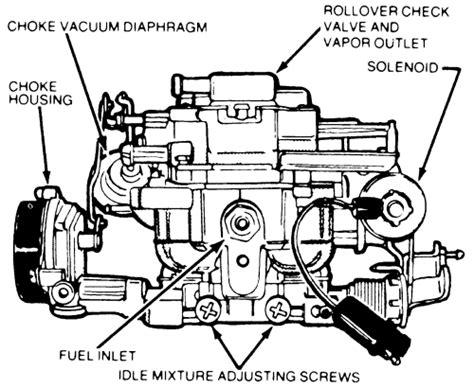 Carburator Karburator Honda Civic 1984 1987 repair guides fuel system idle speed and mixture