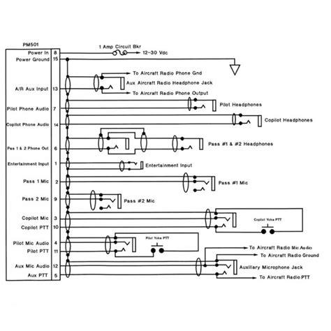 garmin power cable wiring diagram harness diagram denso