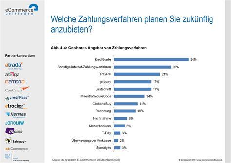 liste der banken in deutschland kapitel 4 zahlen bitte einfach schnell und sicher
