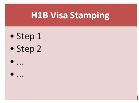 Part Time Mba In Us On H1b by Detailed H1b Visa Sting Ofc Experience Chennai