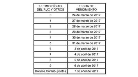 sunat declaracion renta de primera categoria 2016 sunat declaracion renta de primera categoria 2016 desde