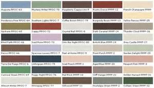 why behr exterior paint colors home design pinterest