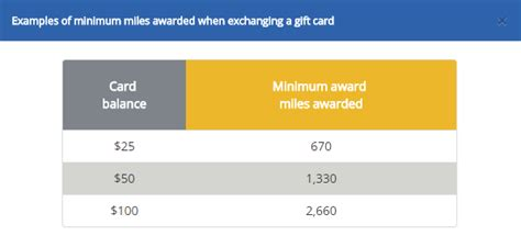 United Airlines Gift Card Exchange - exchange your unwanted gift cards for united miles