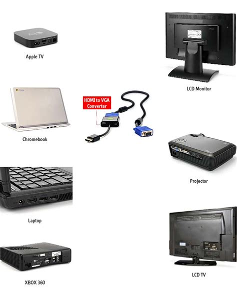hdmi cable to connect apple laptop to tv hdmi to vga converter