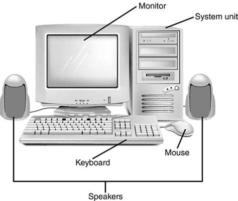 Getting to Know Your Personal Computer System   Absolute